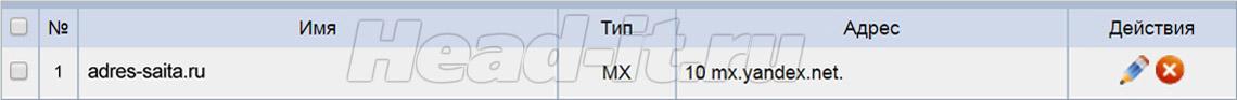 MX-запись яндекс